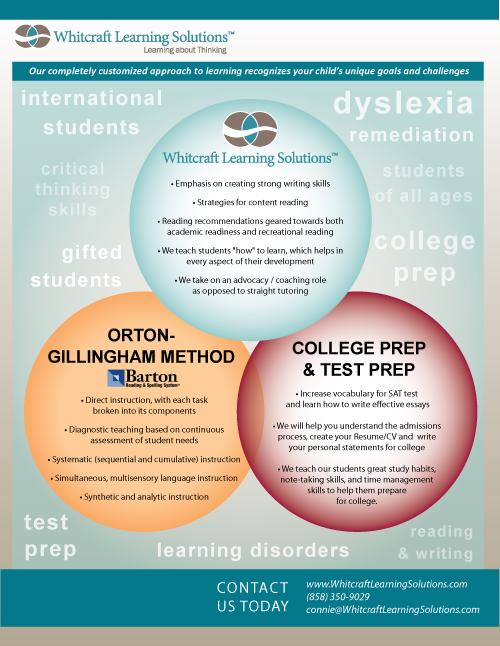 dyslexiaremediation